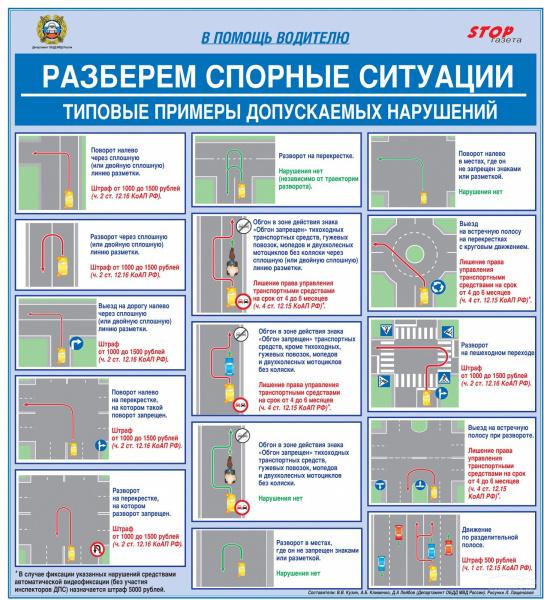 Разворот на пешеходном перекрестке