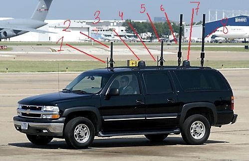 Blinder laser jammer   vehicle jammer